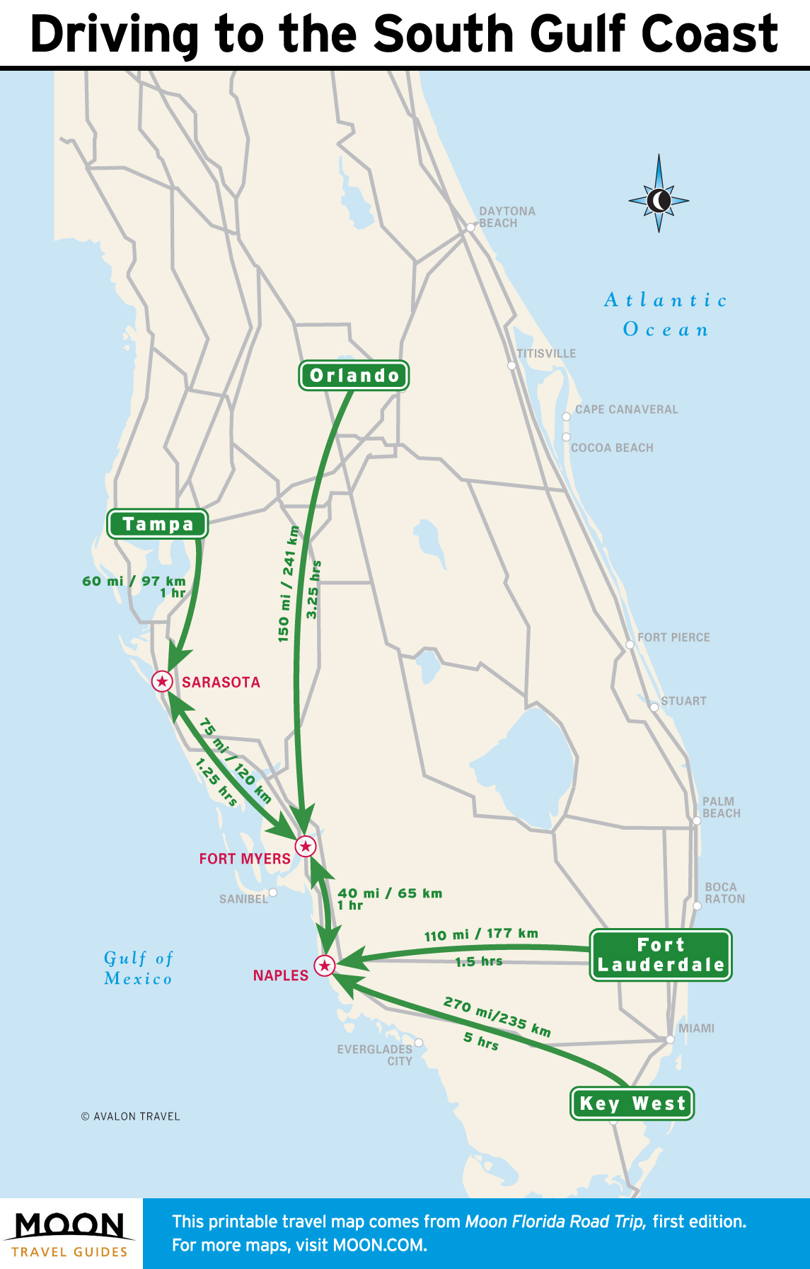 RV Florida Road Trip Planner